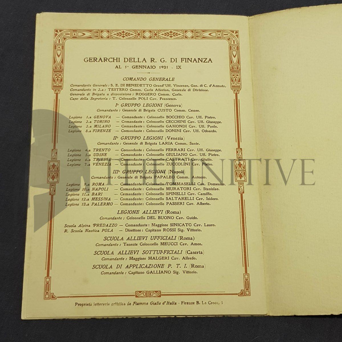Regia guardia finanza 1931